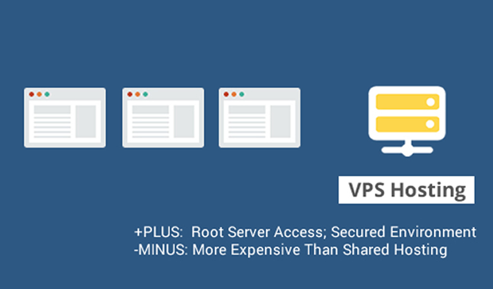 Best Adult Content Hosting Providers – Virtual private server (VPS)